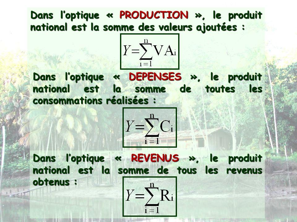 Dans loptique « PRODUCTION », le produit national est la somme des valeurs ajoutées : Dans loptique « DEPENSES », le produit national est la somme de