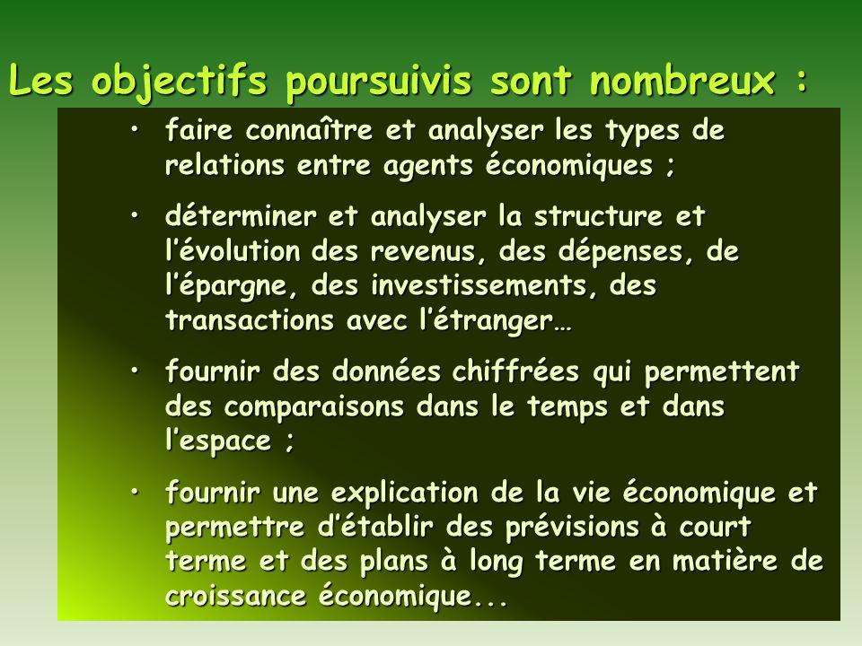 faire connaître et analyser les types de relations entre agents économiques ;faire connaître et analyser les types de relations entre agents économiqu