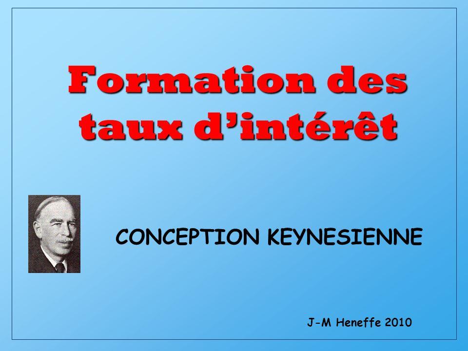 Formation des taux dintérêt CONCEPTION KEYNESIENNE J-M Heneffe 2010