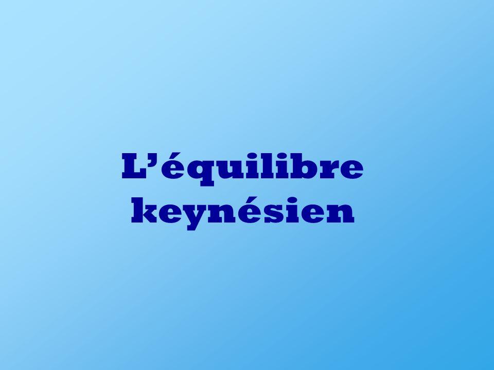 Léquilibre keynésien