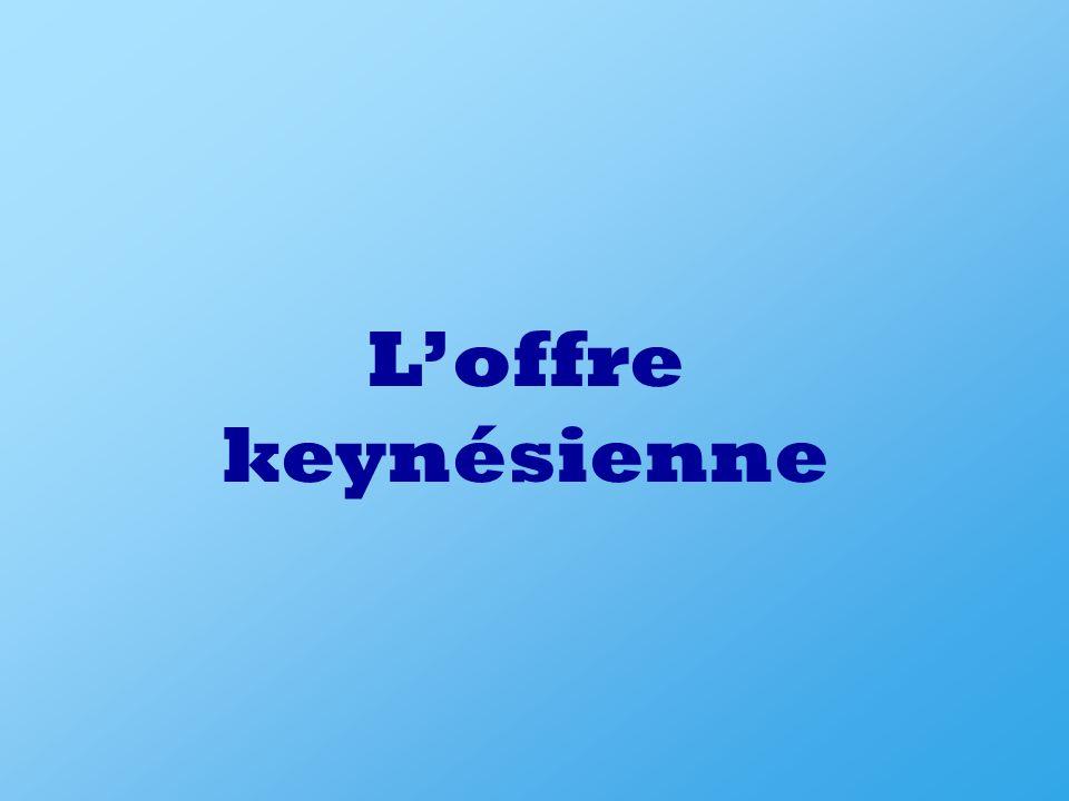 Loffre keynésienne