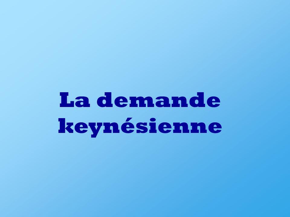 La demande keynésienne
