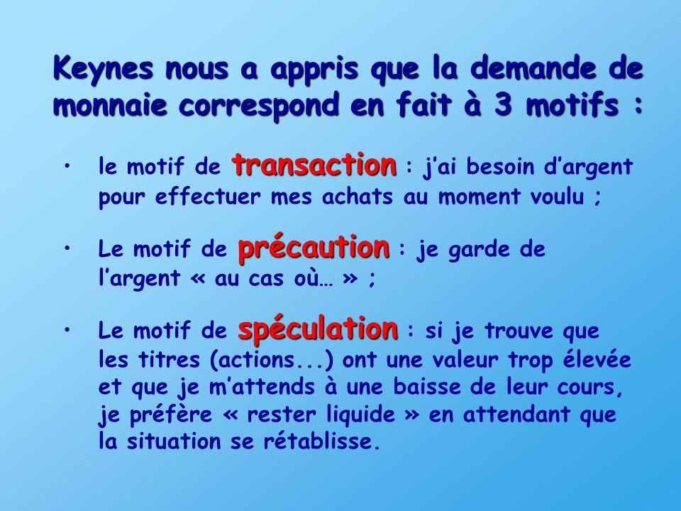 transaction précaution Le motif de transaction et celui de précaution dépendent du revenu : jai plus de dépenses envisagées ou imprévues si je gagne davantage dargent et réciproquement.