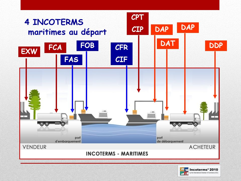 ??? EXW ??? FCA ??? CPT CIP ??? DAT ??? DAP ??? DDP ??? DAP 4 INCOTERMS maritimes au départ ??? FAS ??? FOB ??? CFR CIF