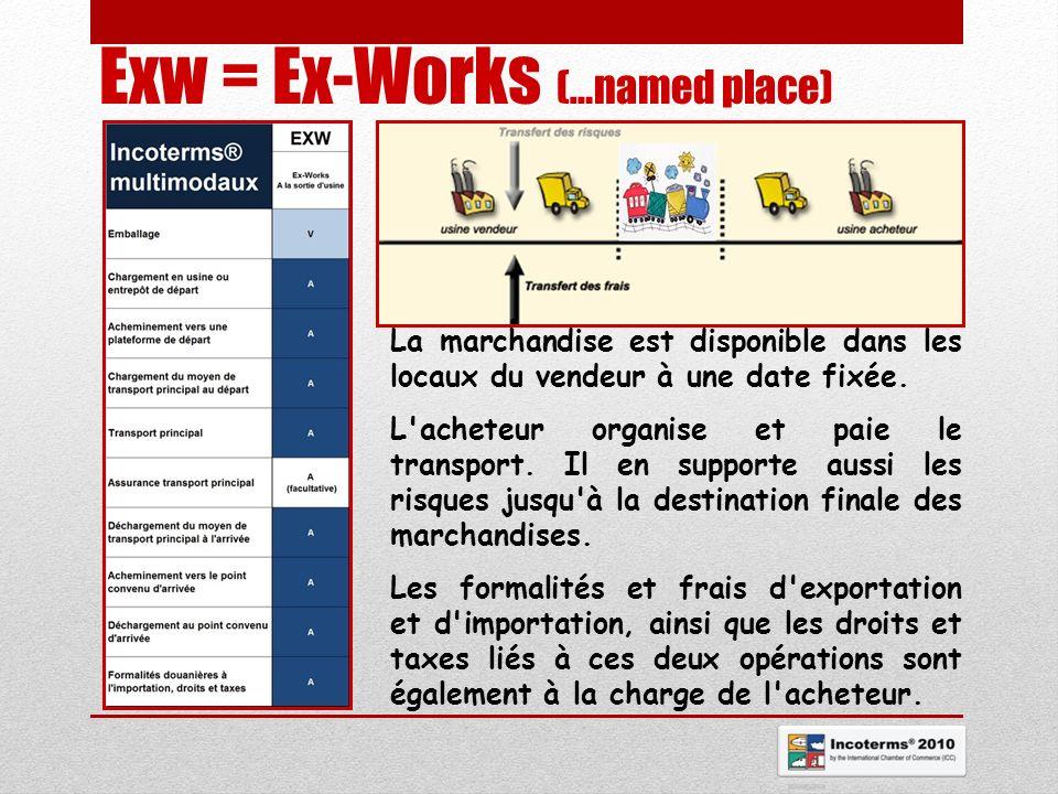 Exw = Ex-Works (…named place) La marchandise est disponible dans les locaux du vendeur à une date fixée. L'acheteur organise et paie le transport. Il