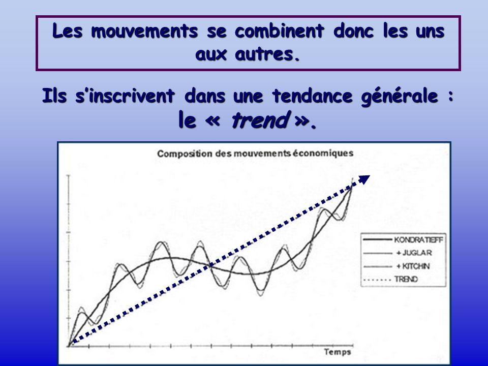 Les mouvements se combinent donc les uns aux autres. Ils sinscrivent dans une tendance générale : le « trend ».