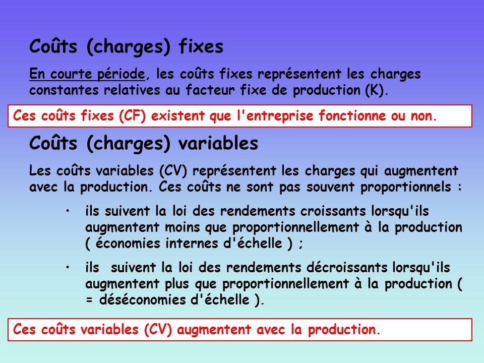 Coûts (charges) fixes En courte période, les coûts fixes représentent les charges constantes relatives au facteur fixe de production (K). Coûts (charg