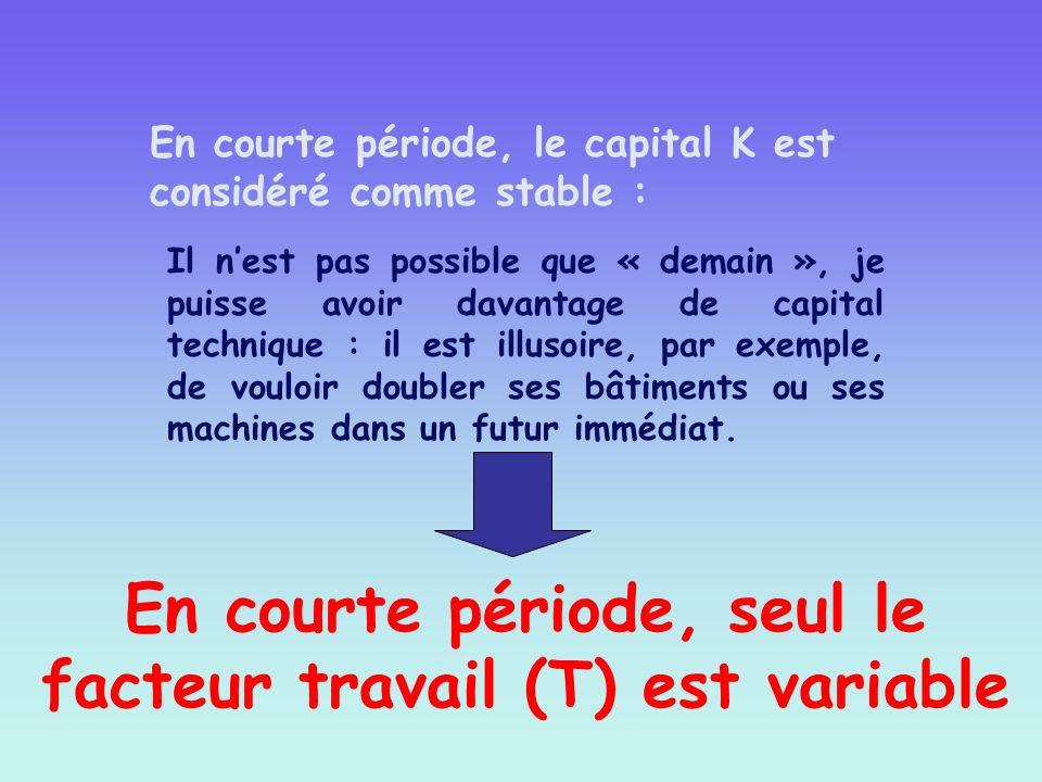 En courte période, le capital K est considéré comme stable : Il nest pas possible que « demain », je puisse avoir davantage de capital technique : il