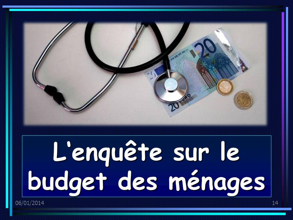 06/01/201414 Lenquête sur le budget des ménages