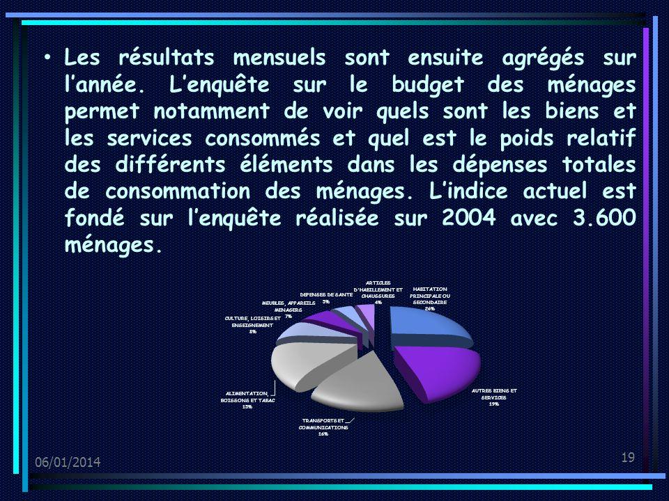 06/01/2014 19 Les résultats mensuels sont ensuite agrégés sur lannée.