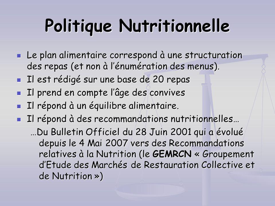 Politique Nutritionnelle Le plan alimentaire correspond à une structuration des repas (et non à lénumération des menus). Le plan alimentaire correspon