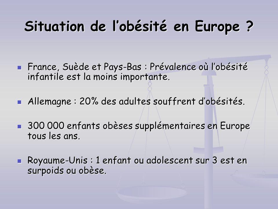 Situation de lobésité en Europe ? France, Suède et Pays-Bas : Prévalence où lobésité infantile est la moins importante. France, Suède et Pays-Bas : Pr