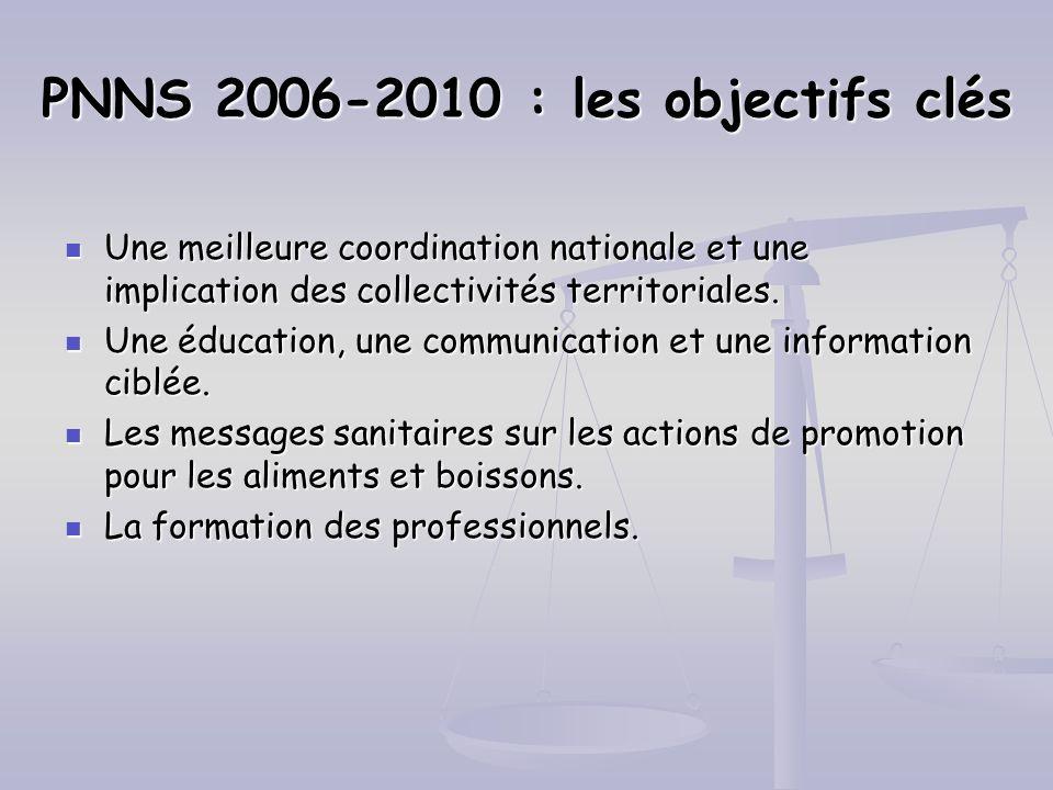PNNS 2006-2010 : les objectifs clés Une meilleure coordination nationale et une implication des collectivités territoriales. Une meilleure coordinatio