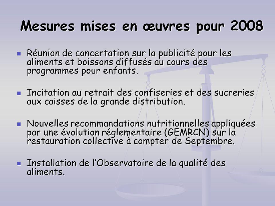 Mesures mises en œuvres pour 2008 Réunion de concertation sur la publicité pour les aliments et boissons diffusés au cours des programmes pour enfants