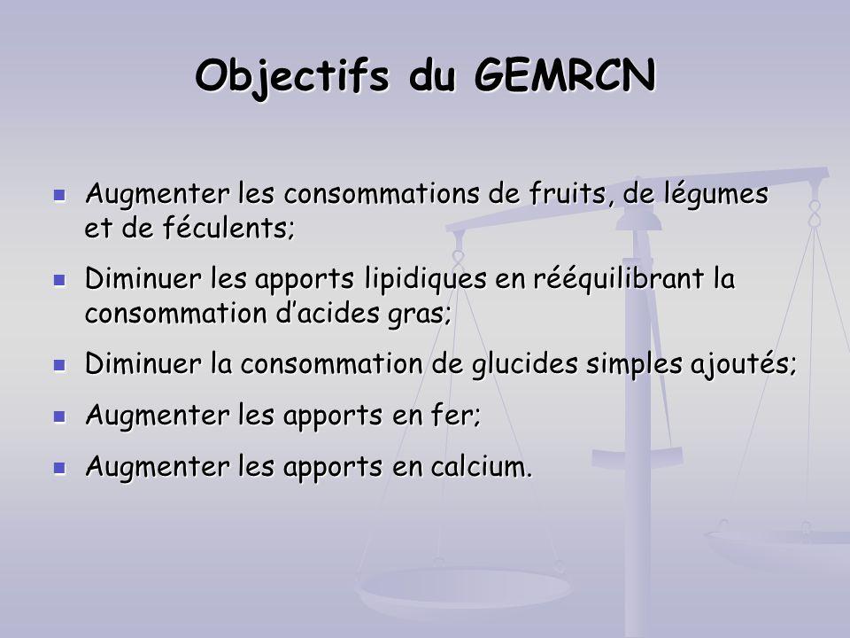 Objectifs du GEMRCN Augmenter les consommations de fruits, de légumes et de féculents; Augmenter les consommations de fruits, de légumes et de féculen