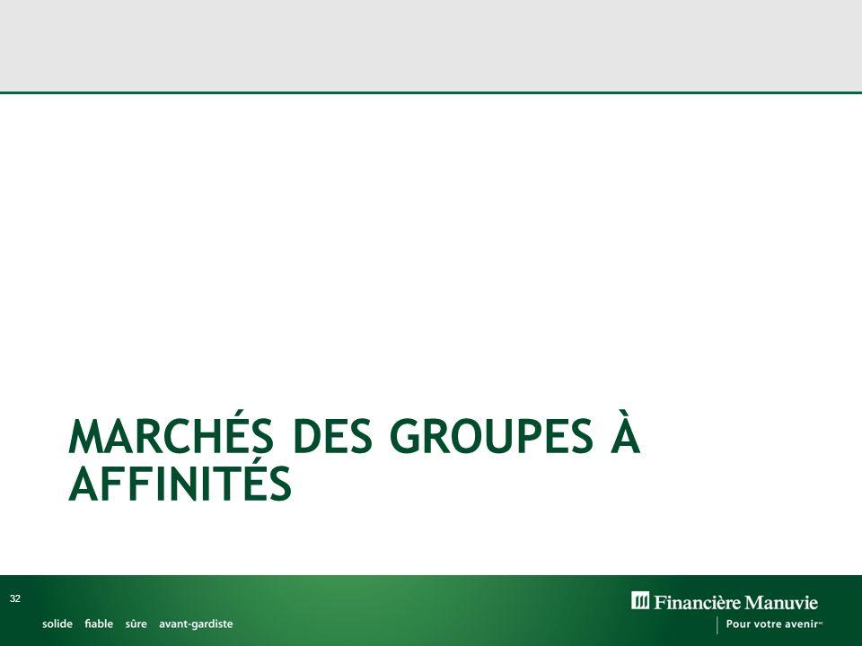 MARCHÉS DES GROUPES À AFFINITÉS 32