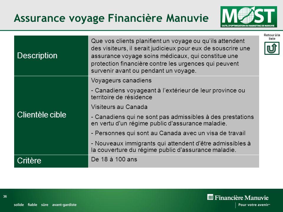 Assurance voyage Financière Manuvie 36 Description Que vos clients planifient un voyage ou quils attendent des visiteurs, il serait judicieux pour eux