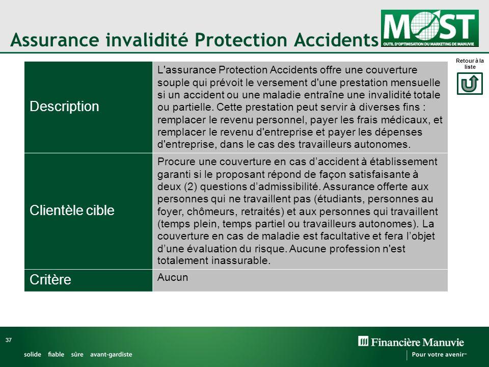 Assurance invalidité Protection Accidents 37 Description L'assurance Protection Accidents offre une couverture souple qui prévoit le versement d'une p