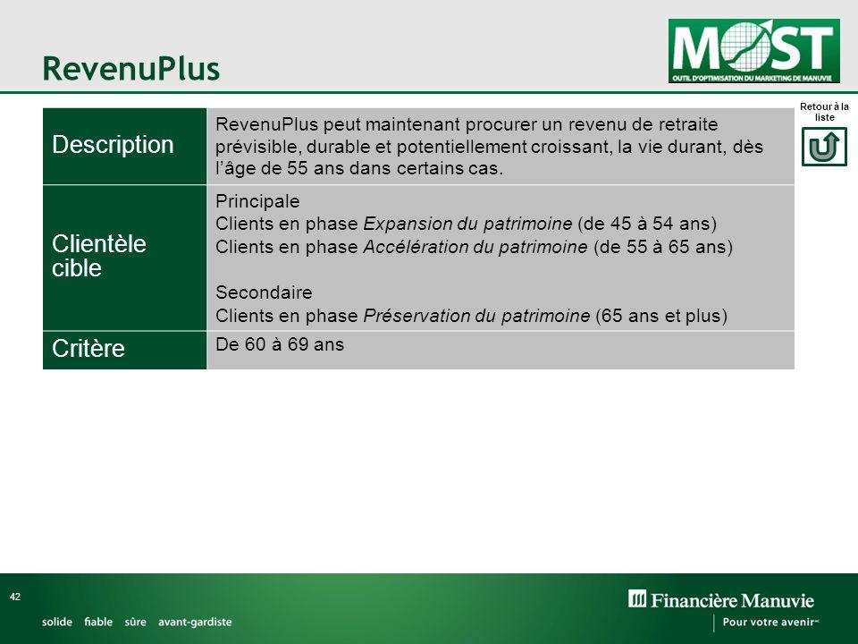 RevenuPlus 42 Description RevenuPlus peut maintenant procurer un revenu de retraite prévisible, durable et potentiellement croissant, la vie durant, d