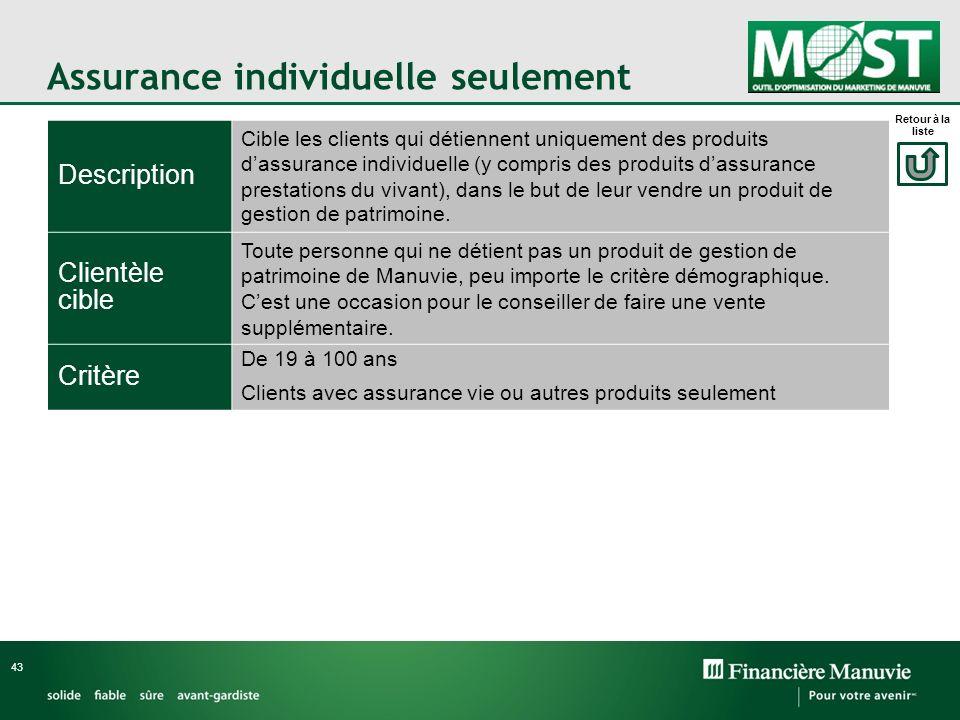 Assurance individuelle seulement 43 Description Cible les clients qui détiennent uniquement des produits dassurance individuelle (y compris des produi