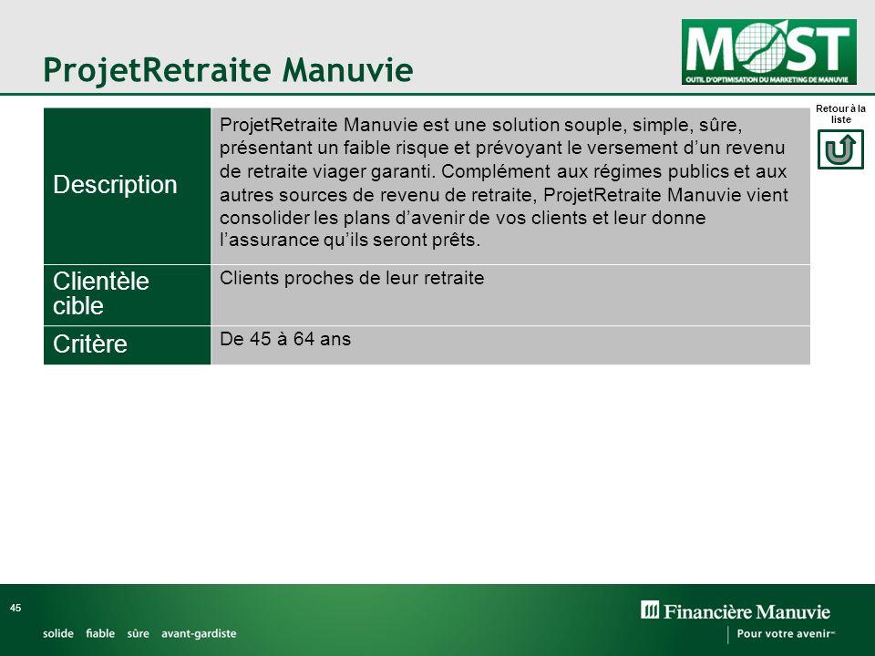 ProjetRetraite Manuvie 45 Description ProjetRetraite Manuvie est une solution souple, simple, sûre, présentant un faible risque et prévoyant le versem