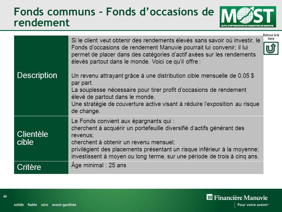 Fonds communs – Fonds doccasions de rendement 48 Description Si le client veut obtenir des rendements élevés sans savoir où investir, le Fonds doccasi