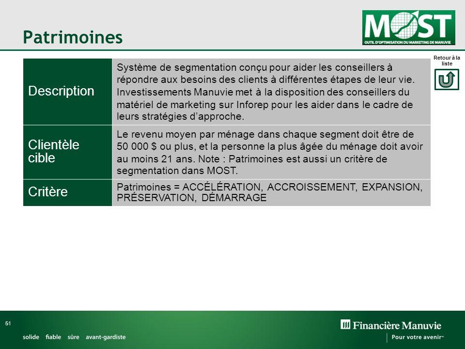 Patrimoines 51 Description Système de segmentation conçu pour aider les conseillers à répondre aux besoins des clients à différentes étapes de leur vi