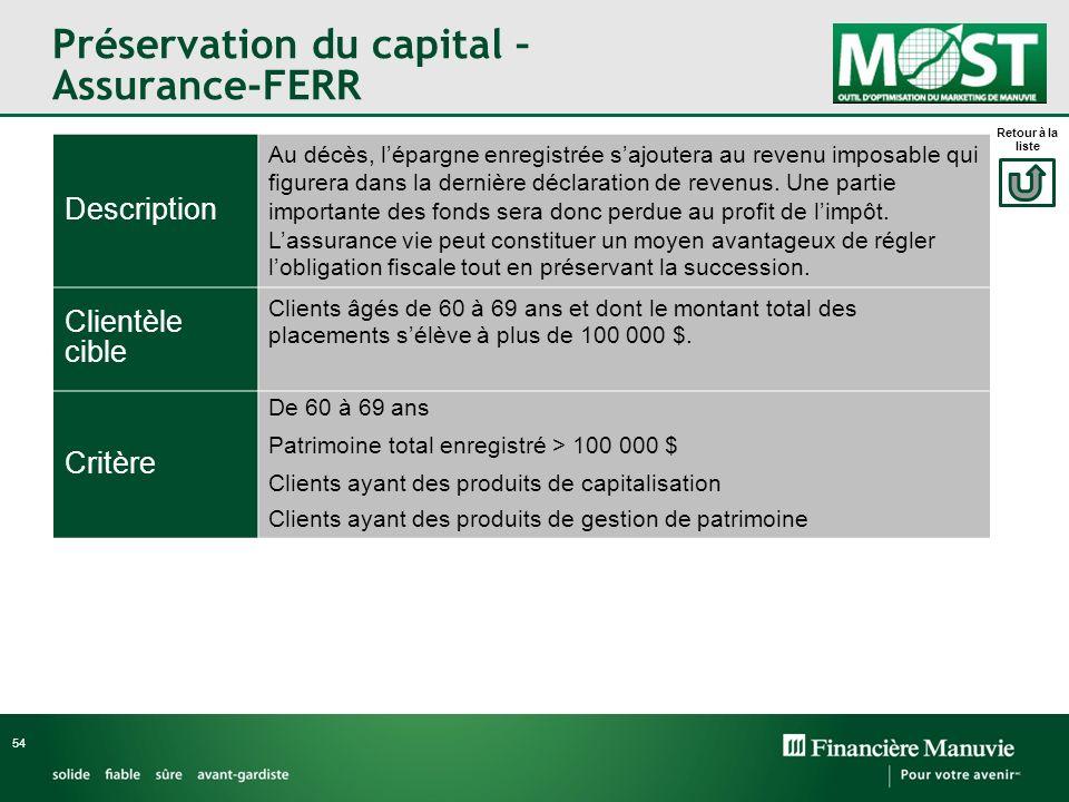 Préservation du capital – Assurance-FERR 54 Description Au décès, lépargne enregistrée sajoutera au revenu imposable qui figurera dans la dernière déc