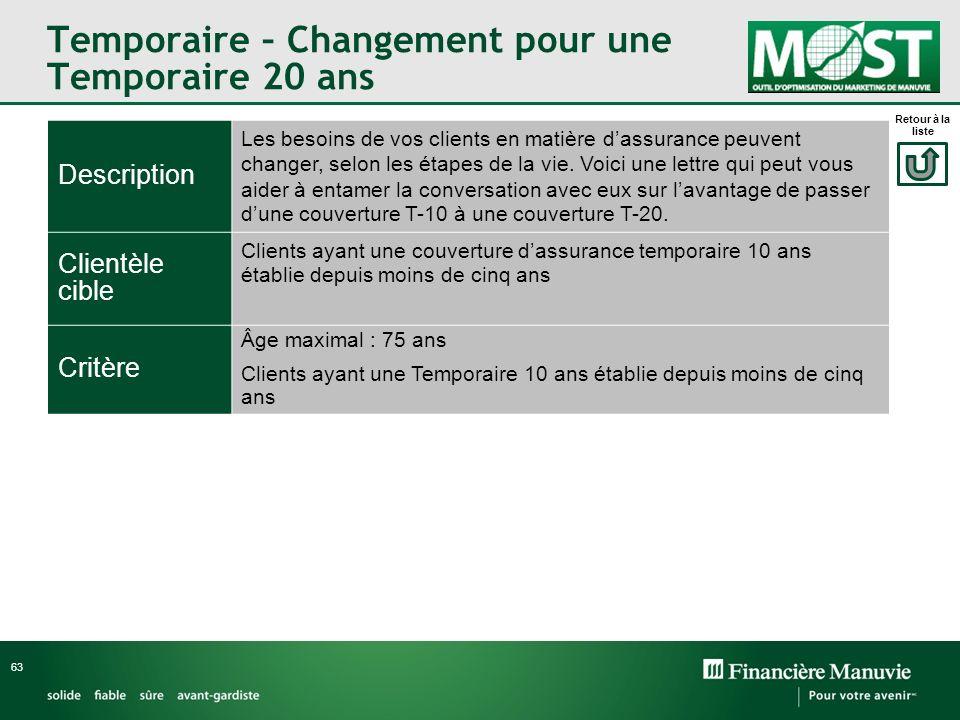 Temporaire – Changement pour une Temporaire 20 ans 63 Description Les besoins de vos clients en matière dassurance peuvent changer, selon les étapes d