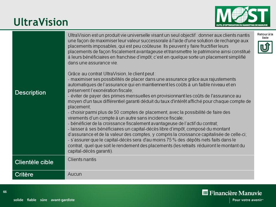 UltraVision 66 Description UltraVision est un produit vie universelle visant un seul objectif : donner aux clients nantis une façon de maximiser leur