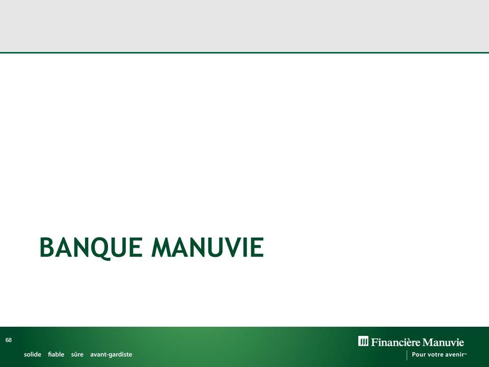 BANQUE MANUVIE 68