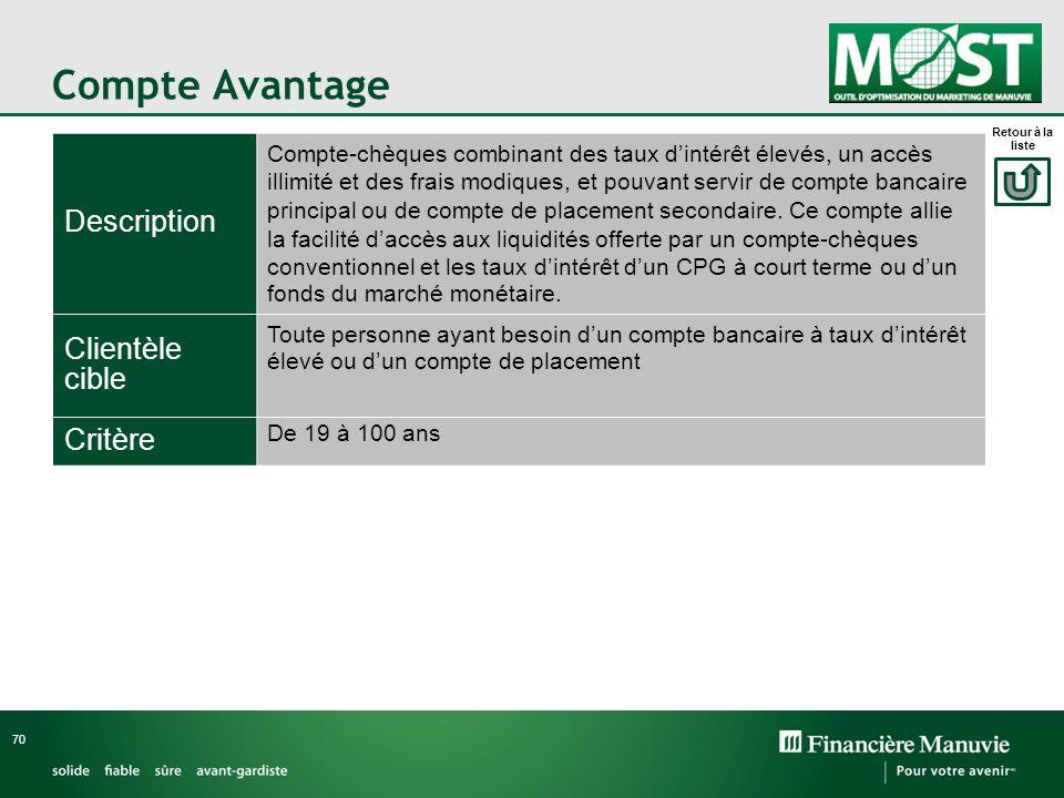 Compte Avantage 70 Description Compte-chèques combinant des taux dintérêt élevés, un accès illimité et des frais modiques, et pouvant servir de compte
