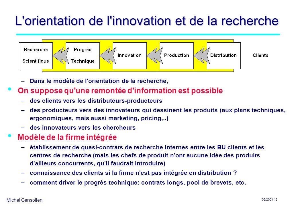 Michel Gensollen 03/2001 16 L'orientation de l'innovation et de la recherche –Dans le modèle de l'orientation de la recherche, On suppose qu'une remon