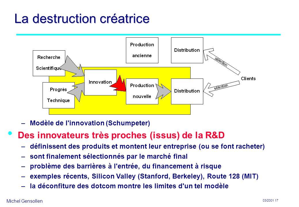 Michel Gensollen 03/2001 17 La destruction créatrice –Modèle de l'innovation (Schumpeter) Des innovateurs très proches (issus) de la R&D –définissent