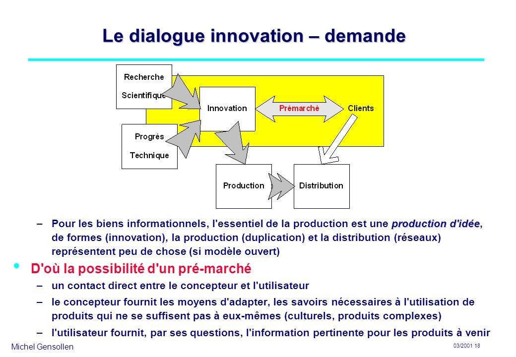 Michel Gensollen 03/2001 18 Le dialogue innovation – demande production d'idée –Pour les biens informationnels, l'essentiel de la production est une p