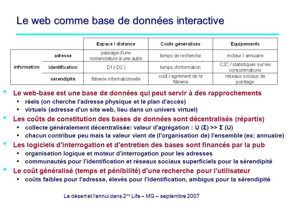 Le désert et l ennui dans 2 nd Life – MG – septembre 2007 Le web comme base de données interactive Le web-base est une base de données qui peut servir à des rapprochements réels (on cherche l adresse physique et le plan d accès) virtuels (adresse d un site web, lieu dans un univers virtuel) Les coûts de constitution des bases de données sont décentralisés (répartis) collecte généralement décentralisée: valeur d agrégation : U (Σ) >> Σ (U) chacun contribue peu mais la valeur vient de (l organisation de) l ensemble (ex: annuaire) Les logiciels d interrogation et d entretien des bases sont financés par la pub organisation logique et moteur d interrogation pour les adresses communautés pour l identification et réseaux sociaux superficiels pour la sérendipité Le coût généralisé (temps et pénibilité) d une recherche pour l utilisateur coûts faibles pour l adresse, élevés pour l identification, ambigus pour la sérendipité