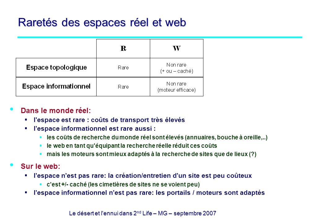 Le désert et l ennui dans 2 nd Life – MG – septembre 2007 Raretés des espaces réel et web Dans le monde réel: l espace est rare : coûts de transport très élevés l espace informationnel est rare aussi : les coûts de recherche du monde réel sont élevés (annuaires, bouche à oreille,..) le web en tant qu équipant la recherche réelle réduit ces coûts mais les moteurs sont mieux adaptés à la recherche de sites que de lieux ( ) Sur le web: l espace n est pas rare: la création/entretien d un site est peu coûteux c est +/- caché (les cimetières de sites ne se voient peu) l espace informationnel n est pas rare: les portails / moteurs sont adaptés