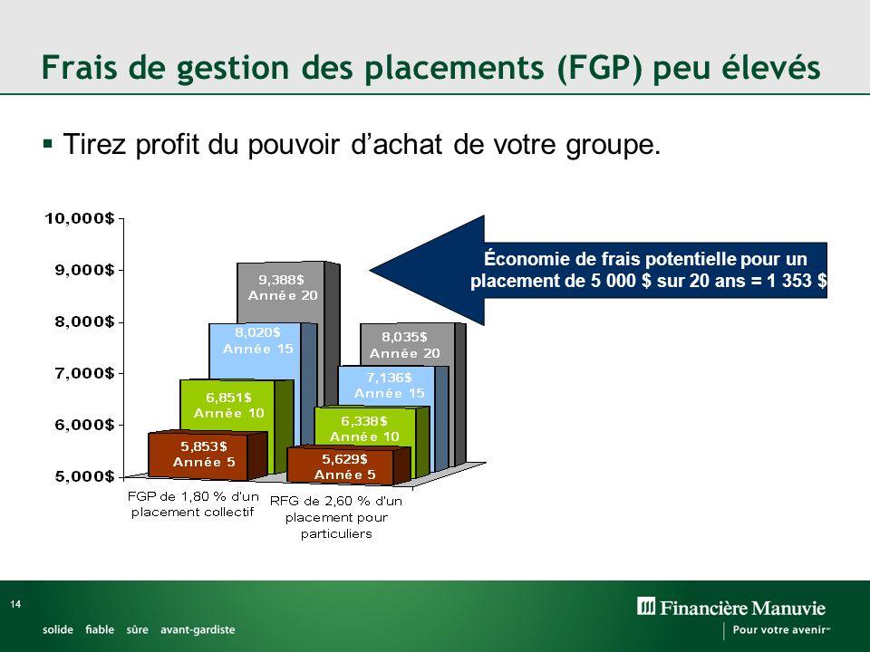 14 Frais de gestion des placements (FGP) peu élevés Tirez profit du pouvoir dachat de votre groupe.