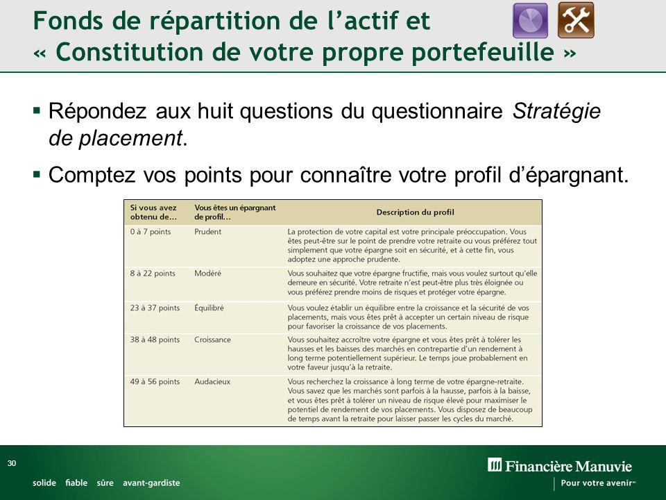 30 Fonds de répartition de lactif et « Constitution de votre propre portefeuille » Répondez aux huit questions du questionnaire Stratégie de placement.