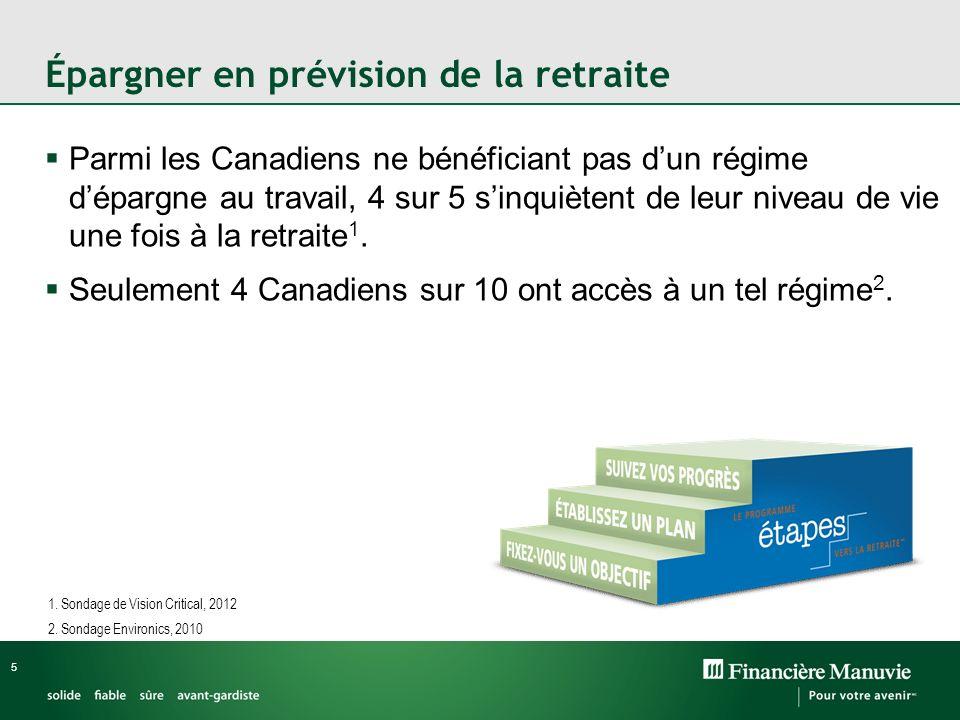 5 Parmi les Canadiens ne bénéficiant pas dun régime dépargne au travail, 4 sur 5 sinquiètent de leur niveau de vie une fois à la retraite 1.