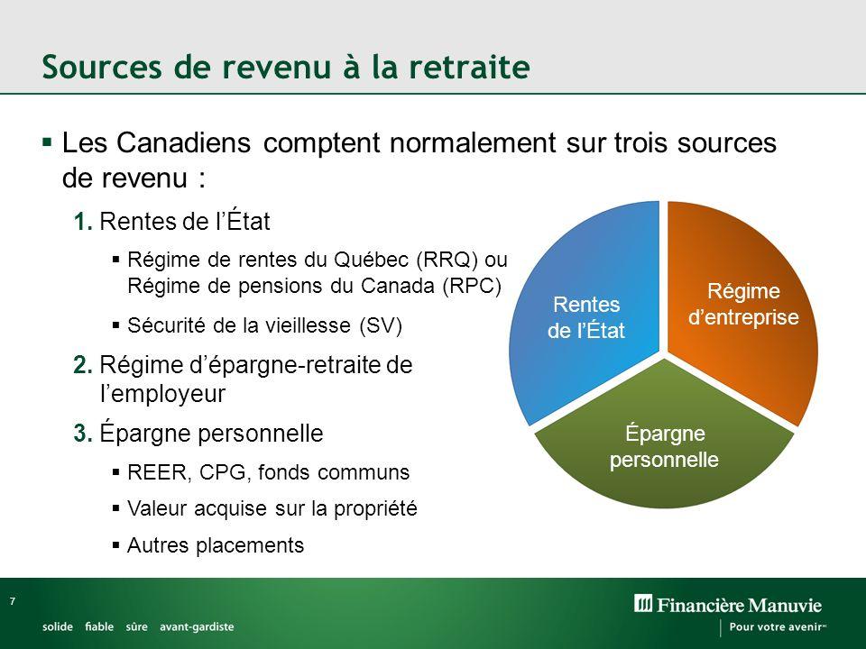 7 Sources de revenu à la retraite Les Canadiens comptent normalement sur trois sources de revenu : 1.