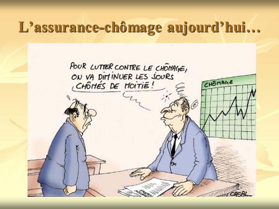 Lassurance-chômage aujourdhui…
