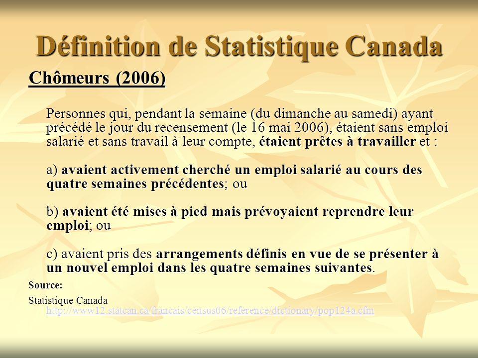 Définition de Statistique Canada Chômeurs (2006) Personnes qui, pendant la semaine (du dimanche au samedi) ayant précédé le jour du recensement (le 16