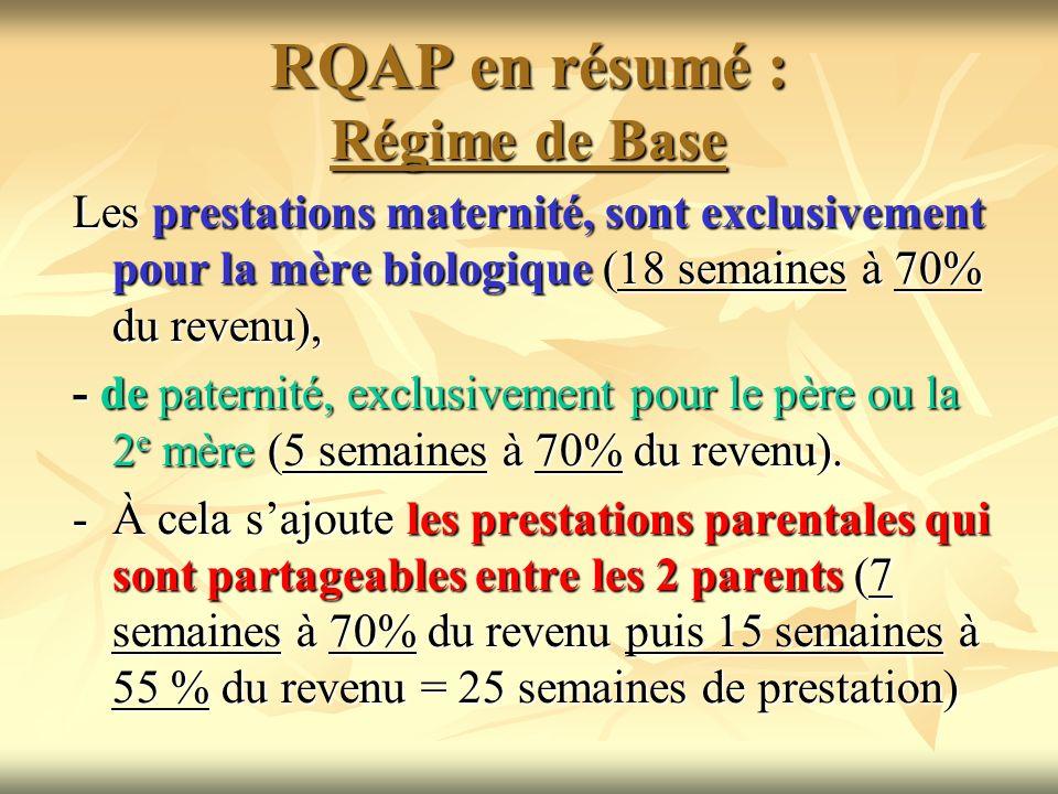 RQAP en résumé : Régime de Base Les prestations maternité, sont exclusivement pour la mère biologique (18 semaines à 70% du revenu), - de paternité, e