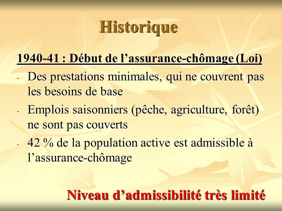 Historique 1940-41 : Début de lassurance-chômage (Loi) - Des prestations minimales, qui ne couvrent pas les besoins de base - Emplois saisonniers (pêc