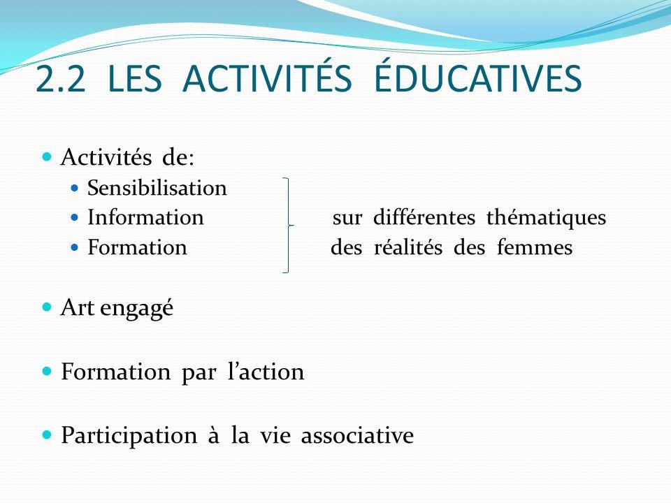 2.2 LES ACTIVITÉS ÉDUCATIVES Activités de: Sensibilisation Information sur différentes thématiques Formation des réalités des femmes Art engagé Format
