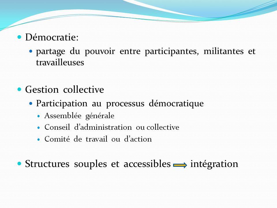Démocratie: partage du pouvoir entre participantes, militantes et travailleuses Gestion collective Participation au processus démocratique Assemblée g