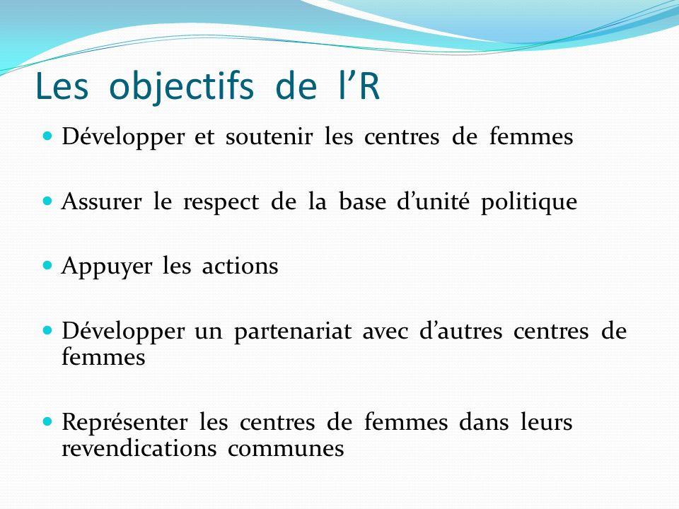 Les objectifs de lR Développer et soutenir les centres de femmes Assurer le respect de la base dunité politique Appuyer les actions Développer un part