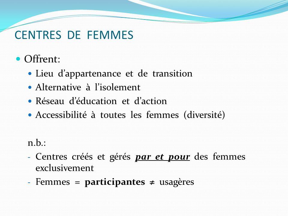 CENTRES DE FEMMES Offrent: Lieu dappartenance et de transition Alternative à lisolement Réseau déducation et daction Accessibilité à toutes les femmes