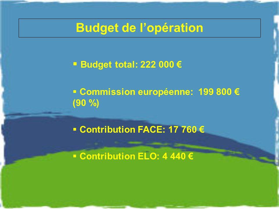 Budget de lopération Budget total: 222 000 Commission européenne: 199 800 (90 %) Contribution FACE: 17 760 Contribution ELO: 4 440